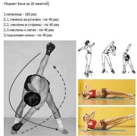 Эффективные упражнения на бока