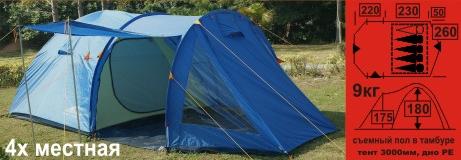 Палатки и шатры на любой вкус. Отл...