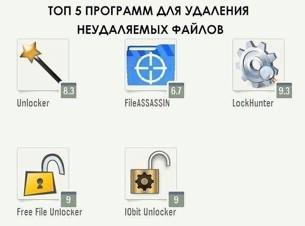 Топ-5 программ для удаления неудаляемых файлов
