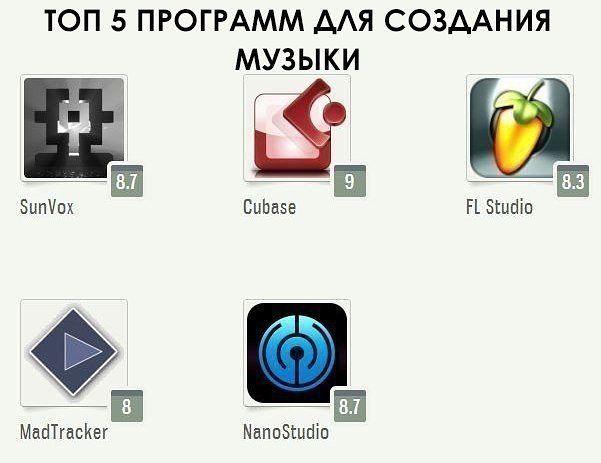 топ программ для создания музыки img-1