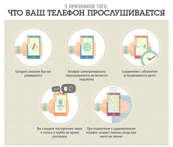 Признаки того, что Ваш телефон прослушивается