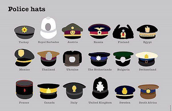 Головные уборы полицейских разных стран