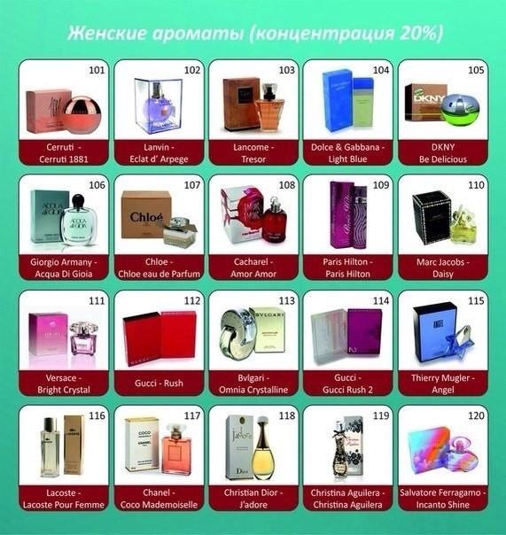 Сбор заказов.~~~ Новинка! ~~~Чешская парфюмерия, великолепного качества,по супер цене. Такого еще точно не было. Попробовав один раз, Вы снова и снова будите покупать данный парфюм. 12% постоплата.