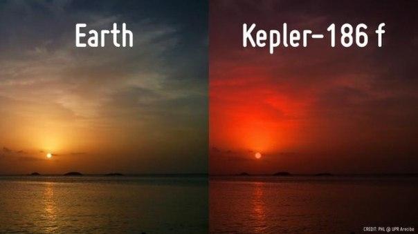 Астрономы открыли планету, которая, по их словам, похожа на Землю как никакая другая из известных науке.