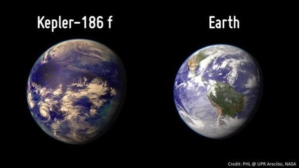 Астрономы открыли планету, которая, по их словам, похожа на Землю как никакая другая из известных науке. (другое фото)