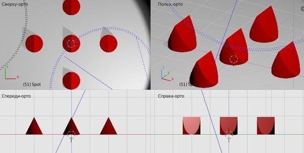 - Сделайте мне 5 красных кружочков в форме квадратных треугольников!
