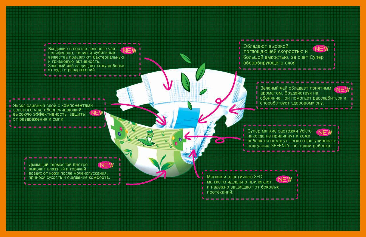 Чайные подгузники Greenty, одноразовые пеленки, трусики!