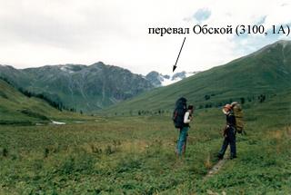 Алтай, горный поход. Отчет о поездке