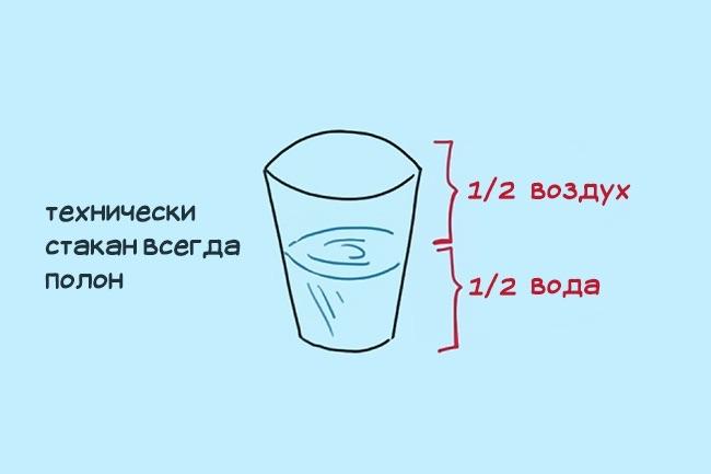 С точки зрения физики...