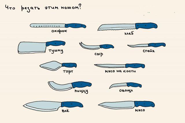 Про ножи