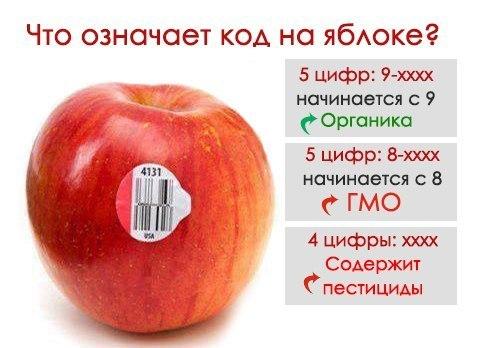 код на яблоке