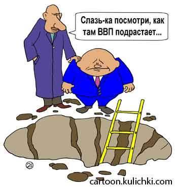 Внутренний спрос и социально-экономические показатели Нижегородской области за ФЕВРАЛЬ 2015 ГОДА.