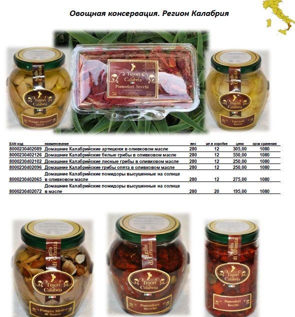 Вкуснейшая закупка эксклюзивных элитных деликатесов из Италии и Франции