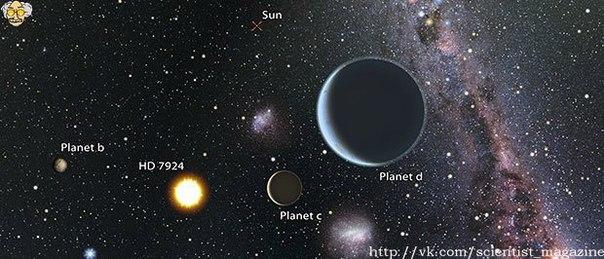 Астрономы из университетов штатов Гавайи, Калифорния и Аризона обнаружили планетную систему, находящуюся в 54 световых годах от Земли. Об этом сообщает пресс-служба университета.