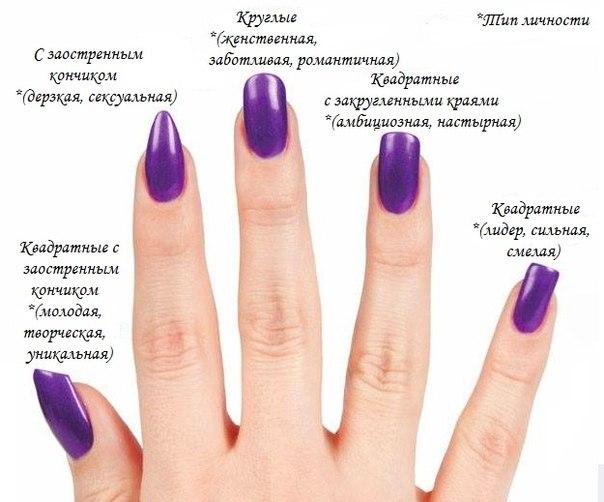 Подбираем идеальную форму ногтей