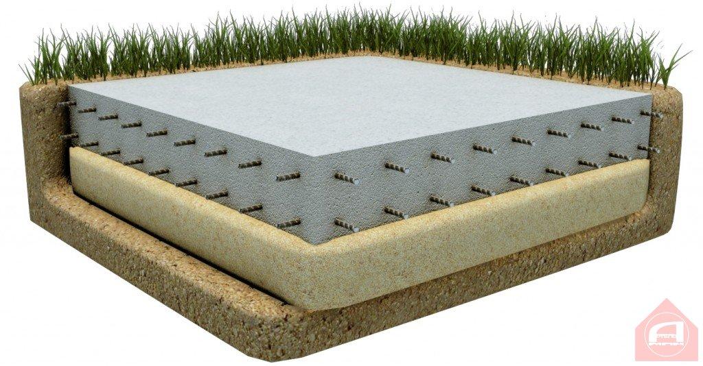 Выполнение подушки под фундамент