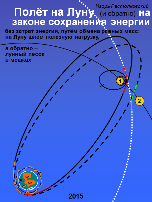 Я снова в Москве, далее => Марс, звоните и пишите