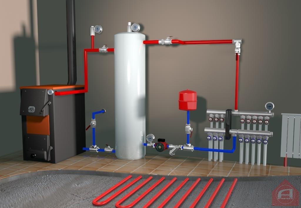 Выбор и установка систем отопления