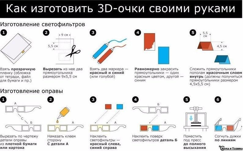 Изготавливаем 3D - очки сами. Не забудьте сохранить себе!