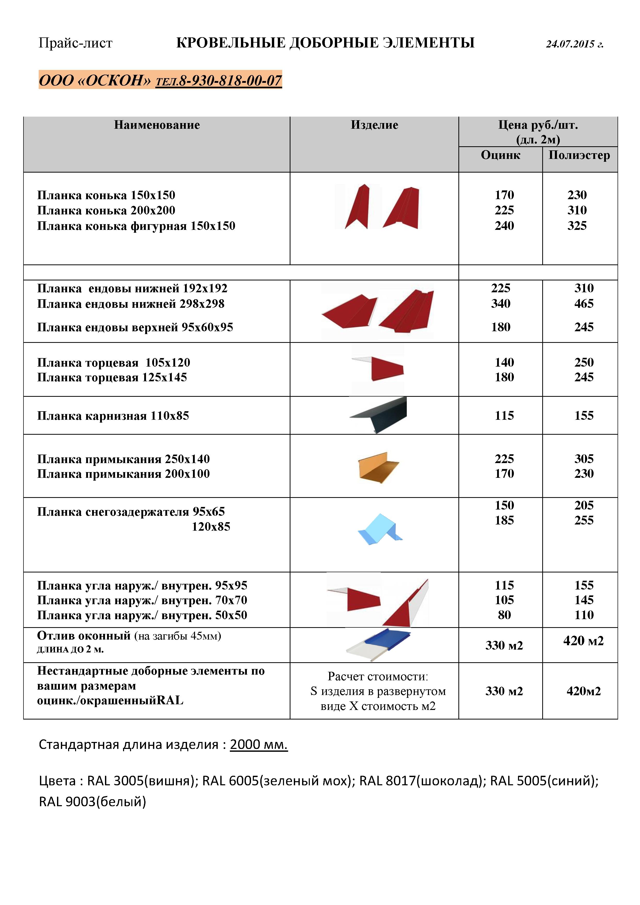 Доборные элементы из листового металла