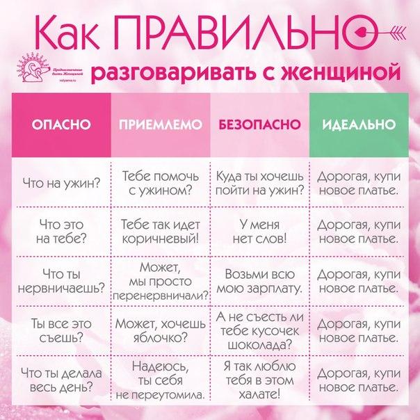 Как правильно разговаривать с женщиной.)))