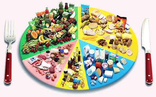 Сбор заказов. Новинка - Для здоровья и фигуры диетическая и диабетическая продукция. Огромный выбор, галереи