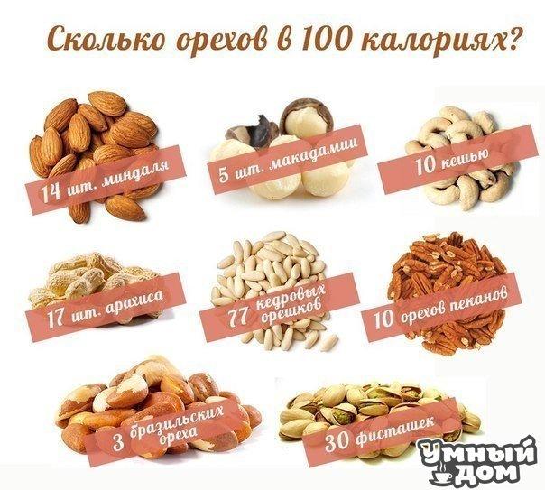 Про орехи