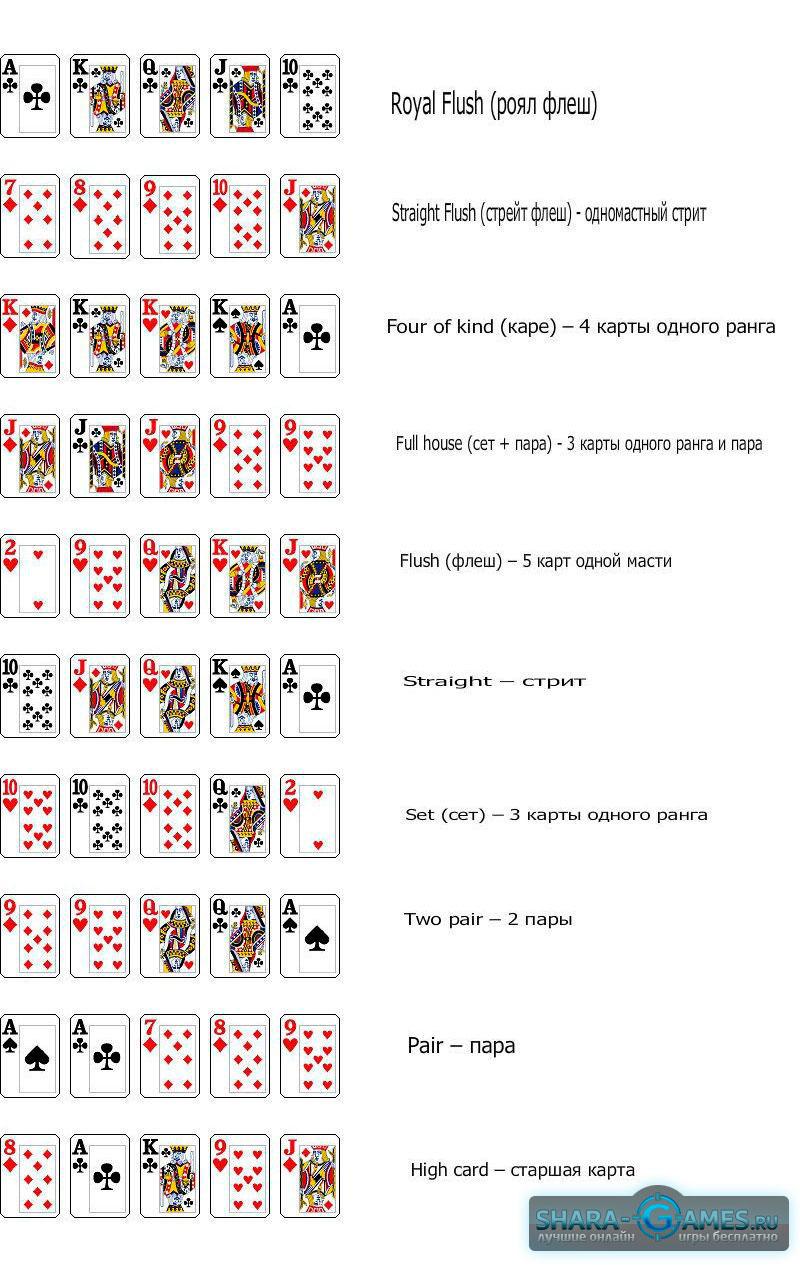 О покере без блефа