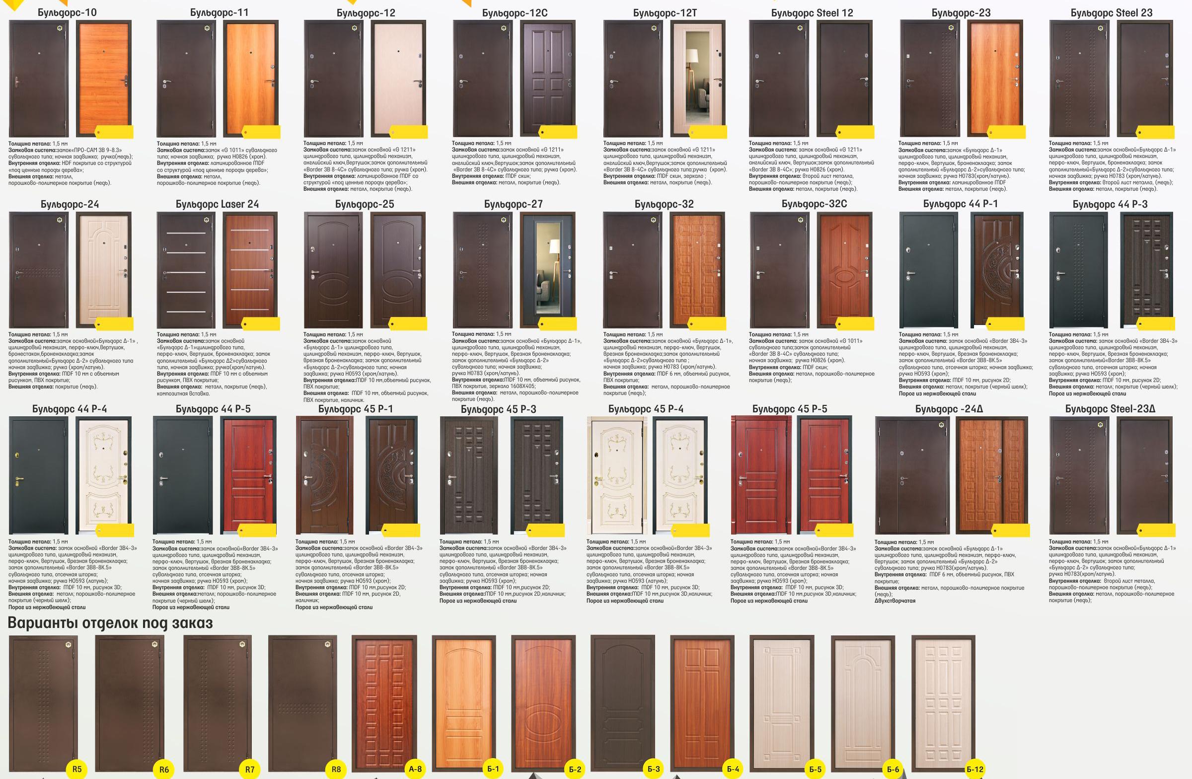 Входные двери по доступным ценам