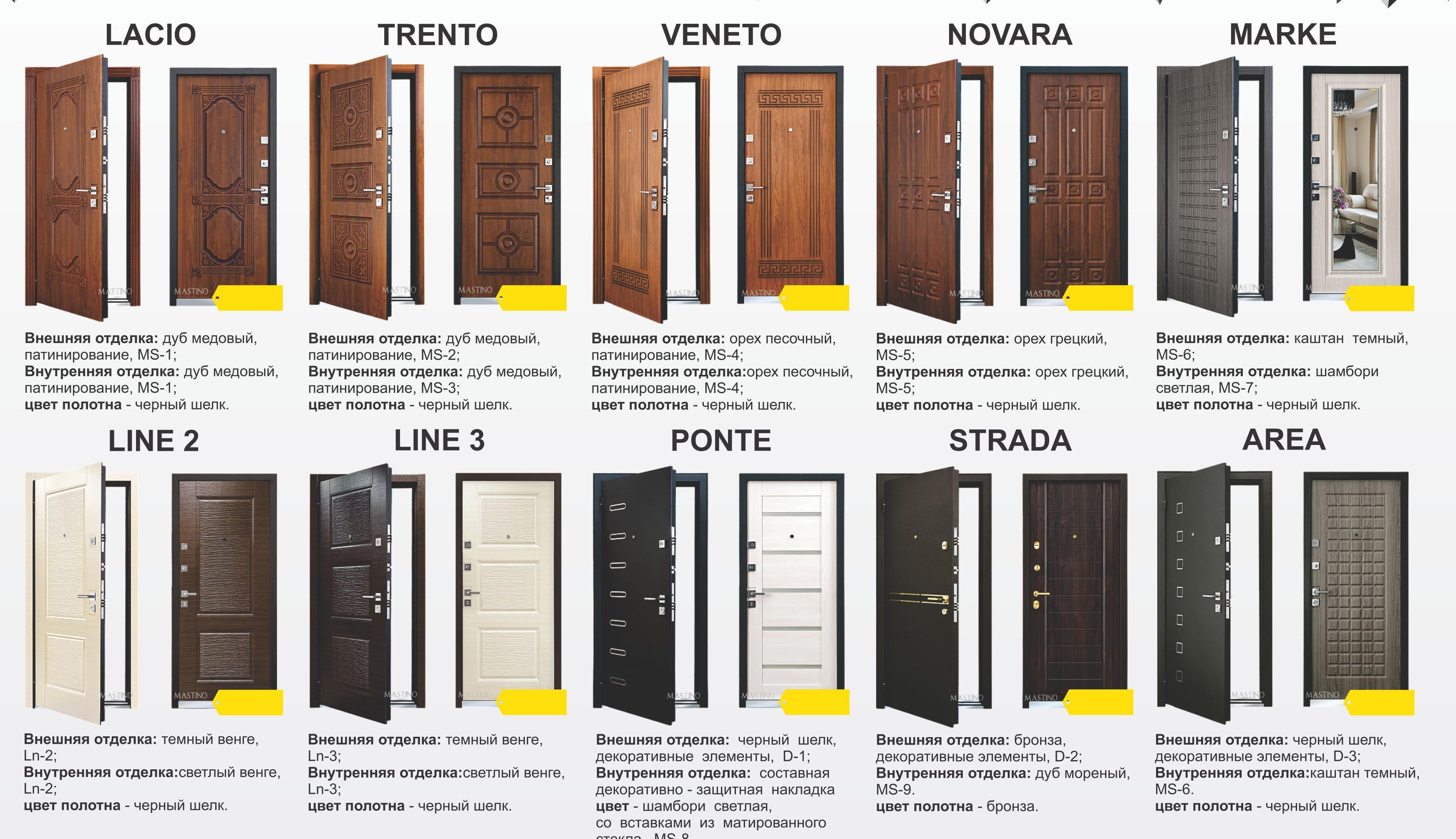 Входные двери по низким ценам