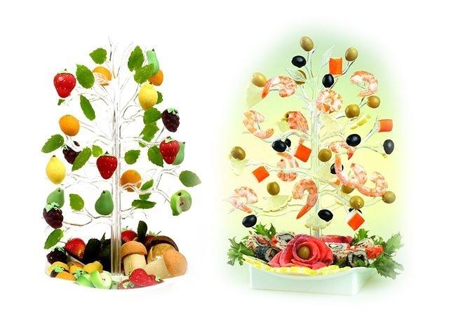 Сбор заказов. Жар-птица - эксклюзивные товары для дома и кухни. Европейское качество. Сбор 2