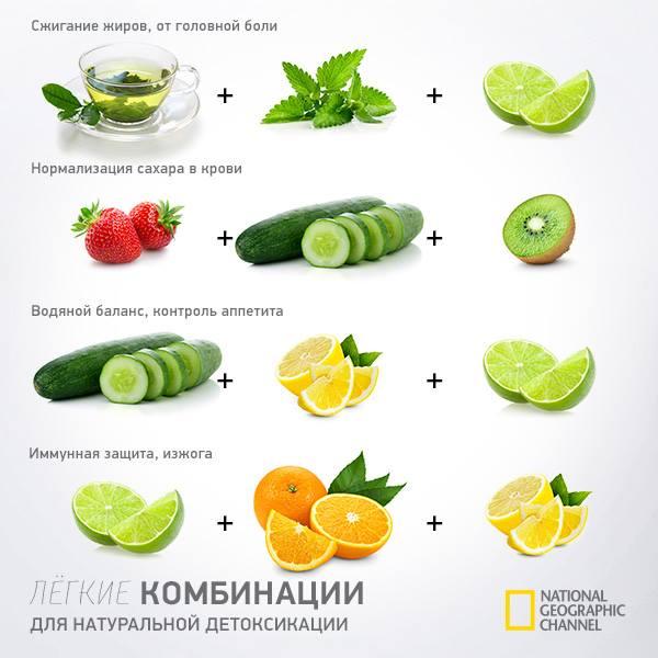 Лучшие сочетания продуктов для хорошего самочувствия.