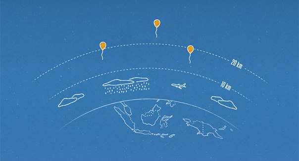 � ��������� ����� ���������� ��������-������ ����� ��������� ���� � ������ ������� Google Project Loon