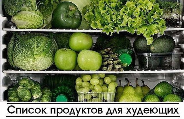 Список продуктов для худеющих