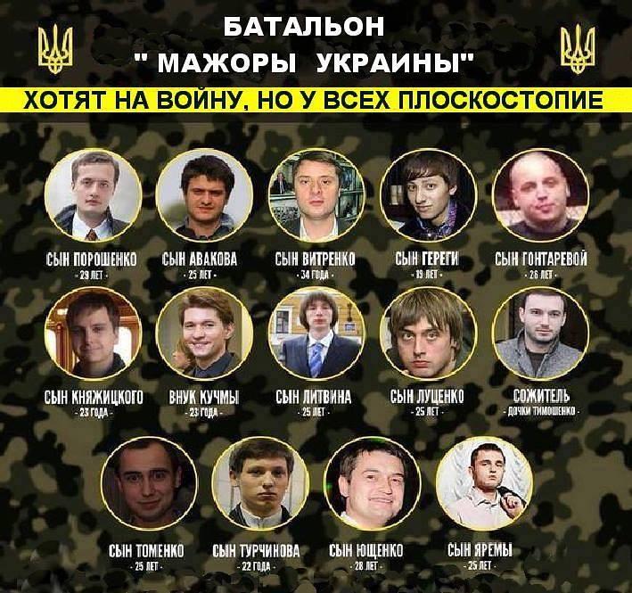 Батальон Мажоры Украины