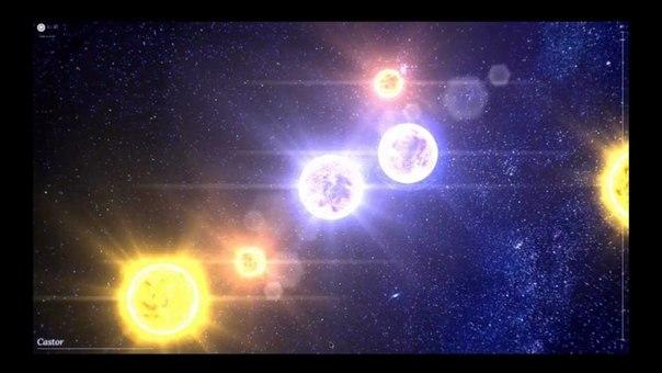 Звёздная система Кастора состоит из шести звёзд, обращающихся вокруг общего центра масс.