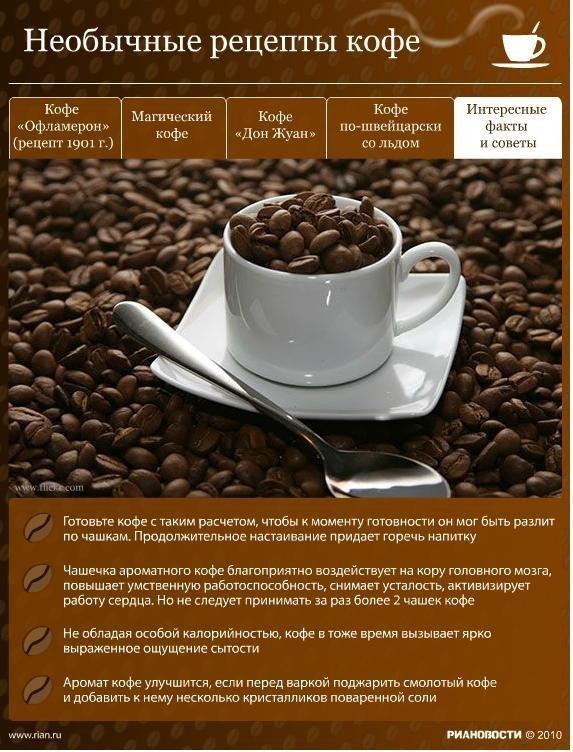 Оригинальные рецепты кофе