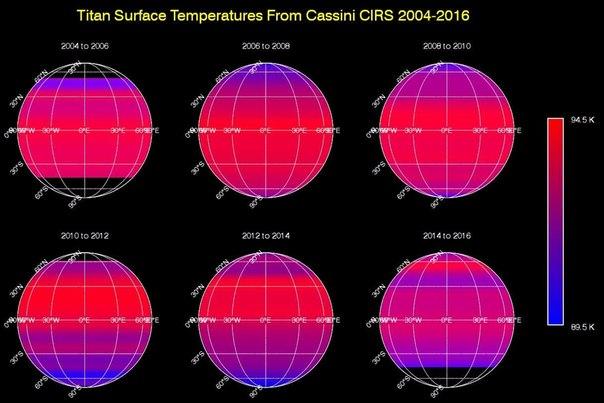 Какая погода на Титане?