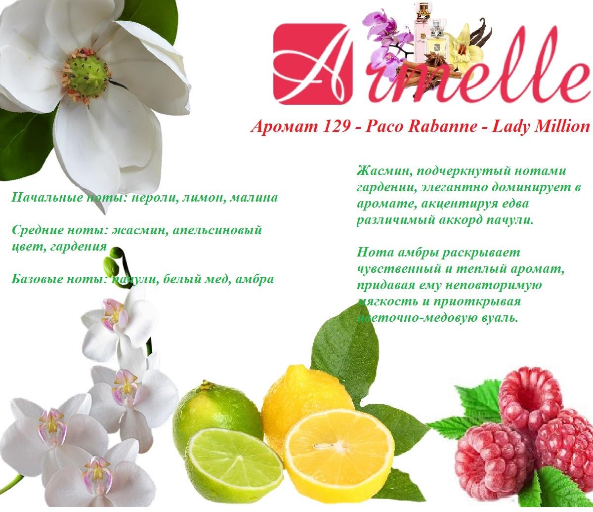 Женский аромат.