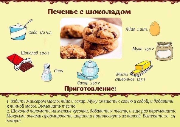 Топ-5 сладостей на скорую руку