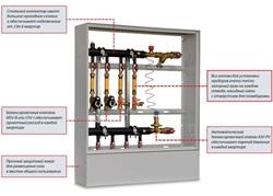 Данфосс разработал универсальное инженерное решение для двухтрубных систем отопления
