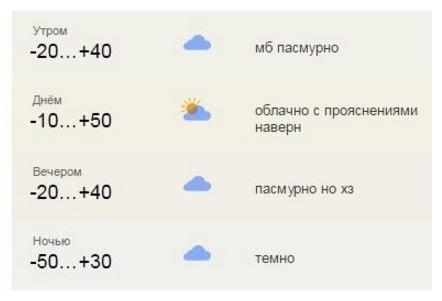 Вся суть прогноза погоды