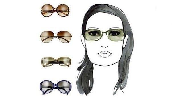 Как правильно подобрать солнцезащитные очки к форме лица