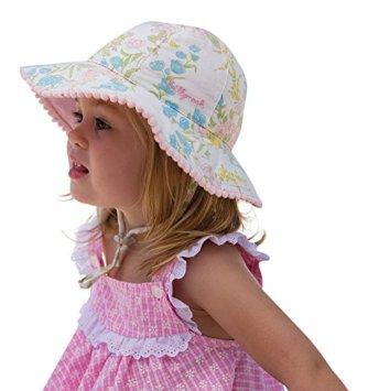 Сбор заказов. Детские головные уборы из натуральных материалов. Летняя и весенняя коллекция, модели по акции от 29р. Нарядные бантики для дочек