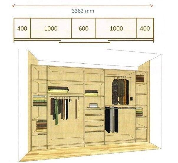 Как спланировать шкаф мечты?