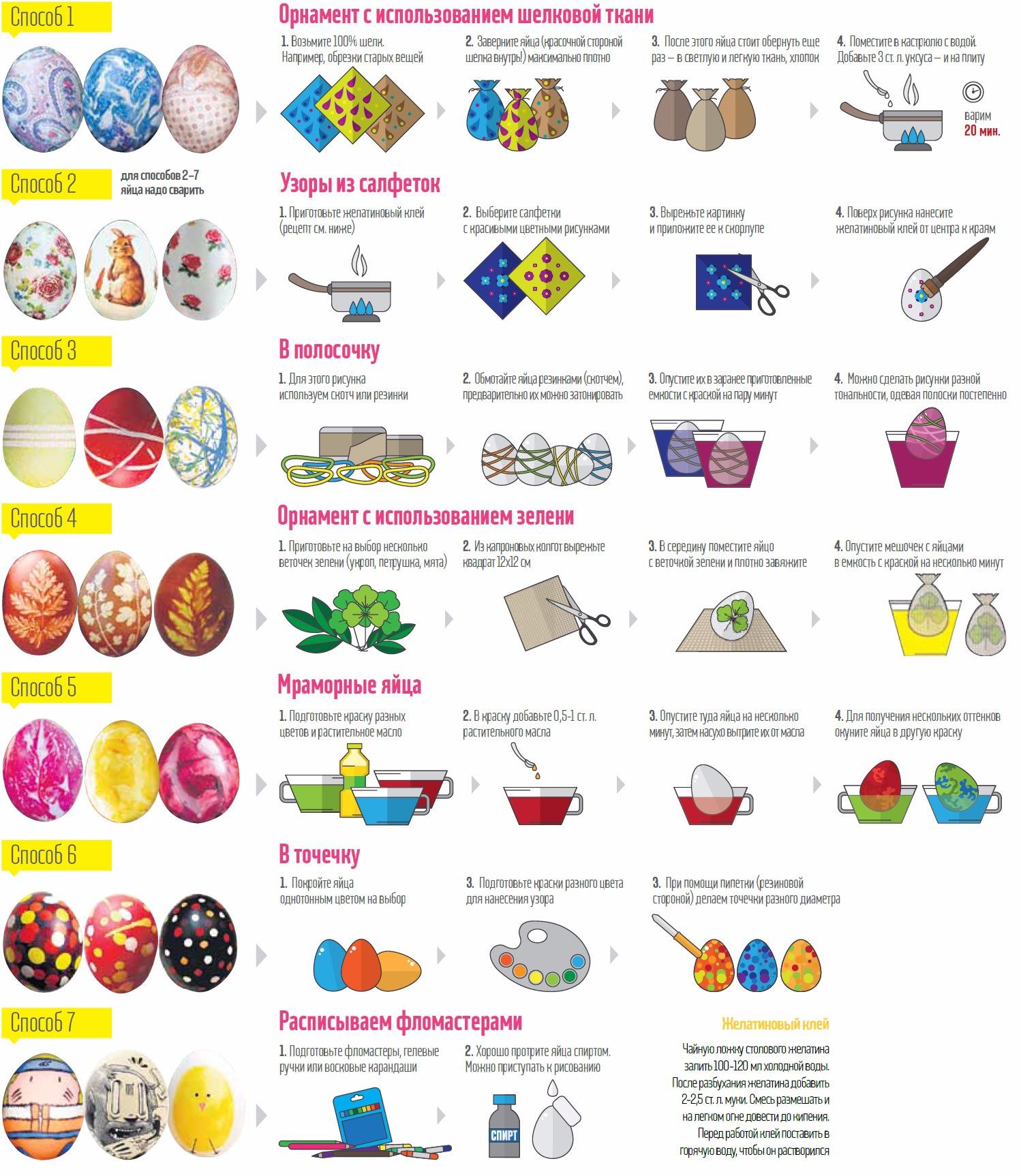 Красим пасхальные яйца без химии! Натуральные красители