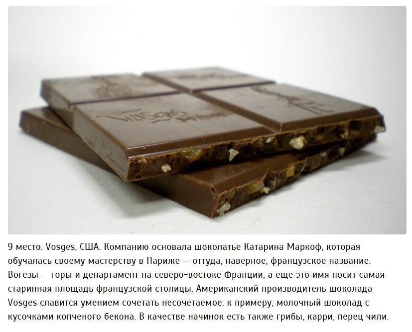Рейтинг лучших в мире марок шоколада