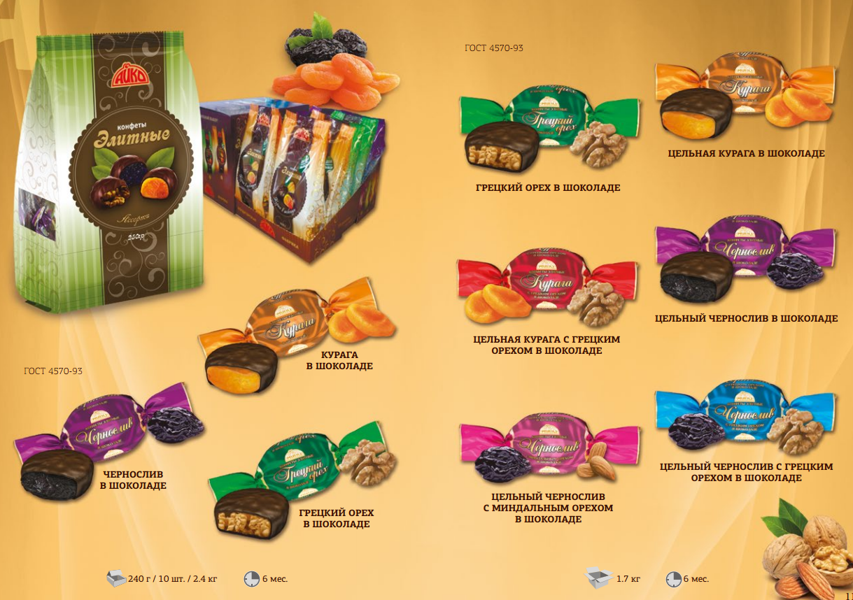 Ай!-ко конфетки вкусные - с сухофруктами и орехами, фигурками и наборами, грильяж и карамельки