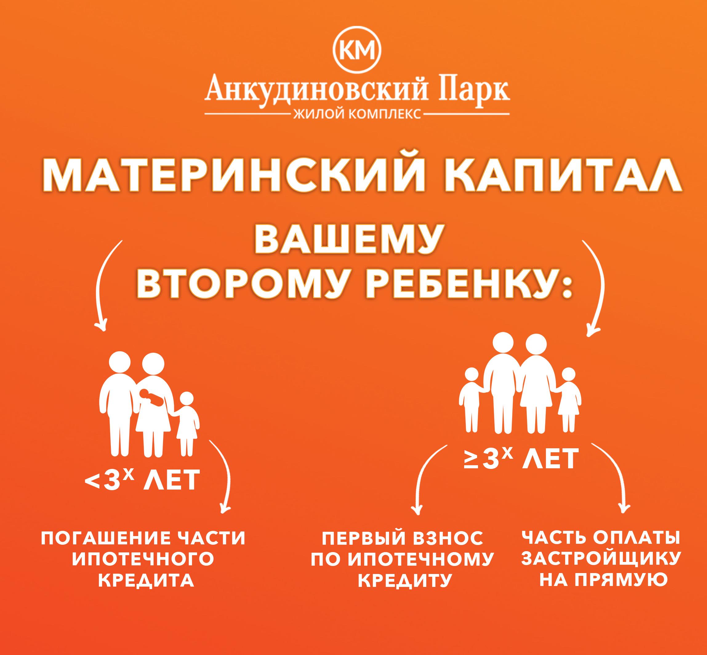 Материнский капитал.