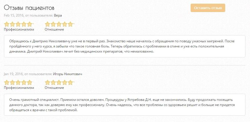 Рейтинговые отзывы на Клиник Портал исключительно от проверенных пациентов
